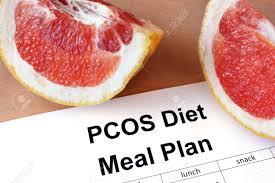 Get PCOD Diet Plan Online!
